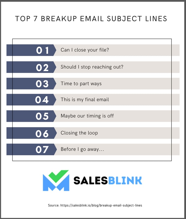 7 examples of breakup email subject lines